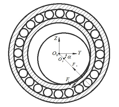Research papers on magnetic bearing